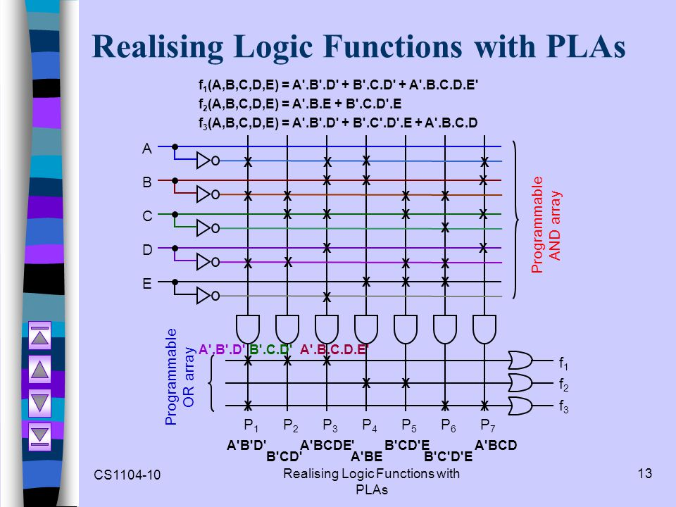 Realising Logic Functions with PLAs