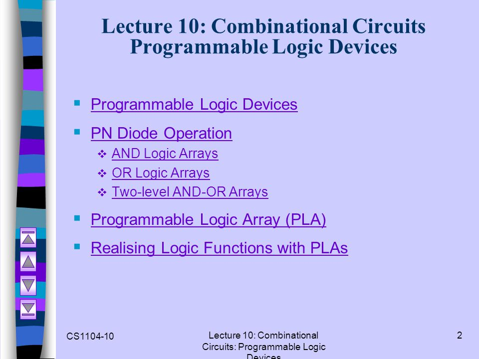 Lecture 10: Combinational Circuits Programmable Logic Devices