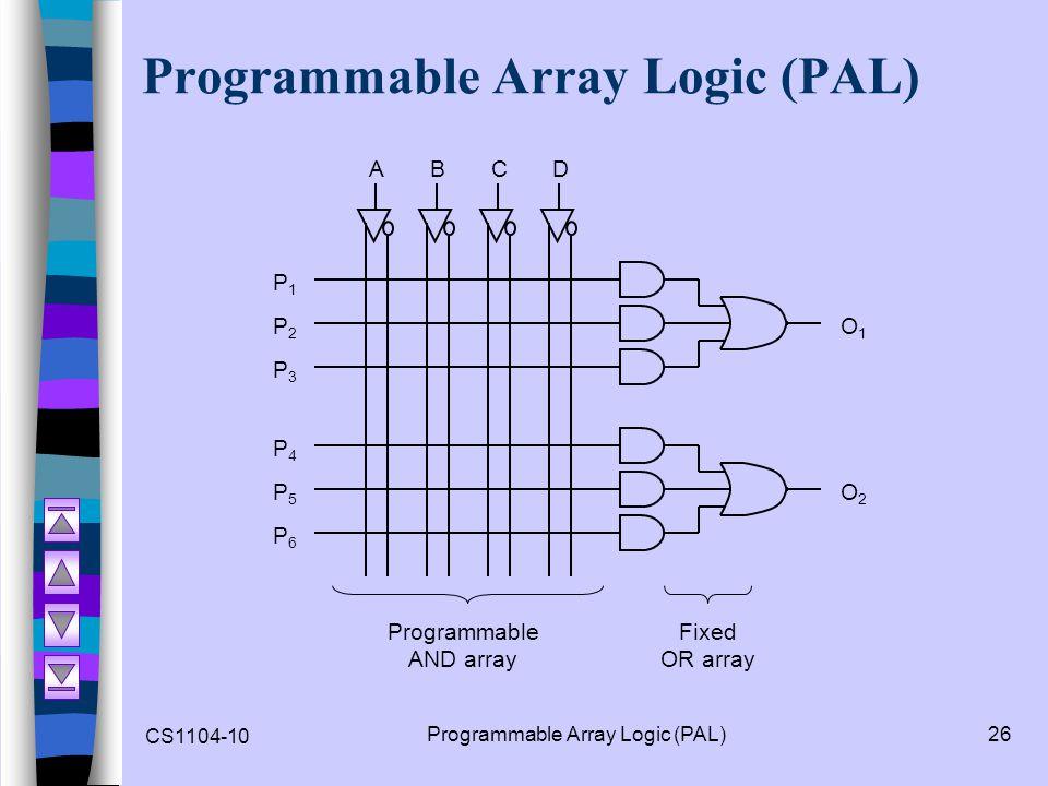 Programmable Array Logic (PAL)