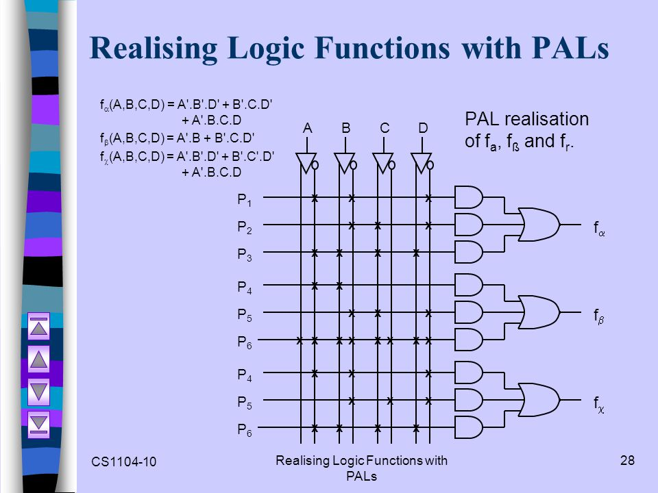 Realising Logic Functions with PALs