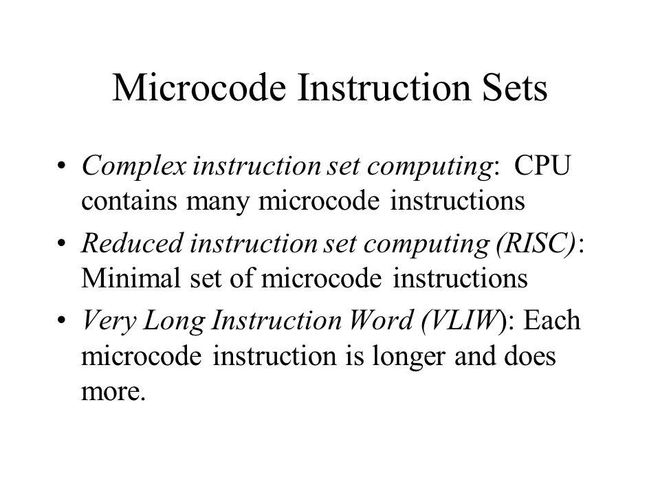 Microcode Instruction Sets