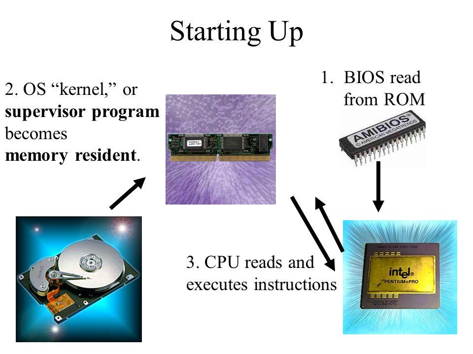 Starting Up BIOS read 2. OS kernel, or from ROM supervisor program