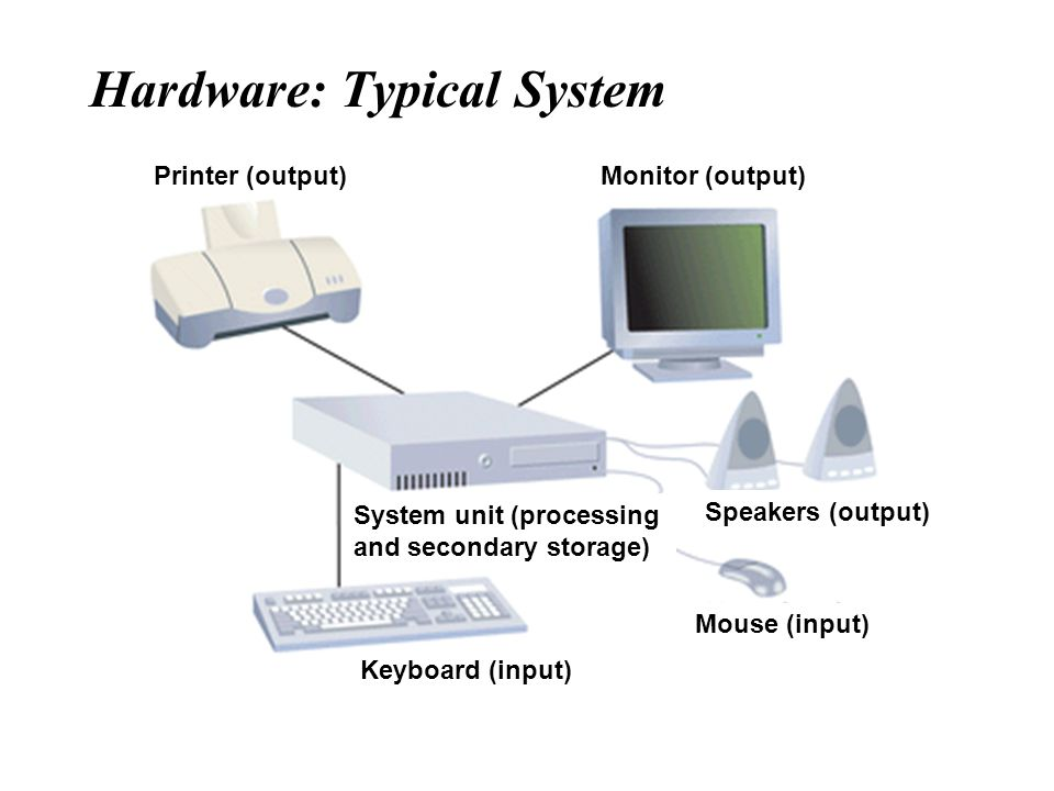 Hardware: Typical System
