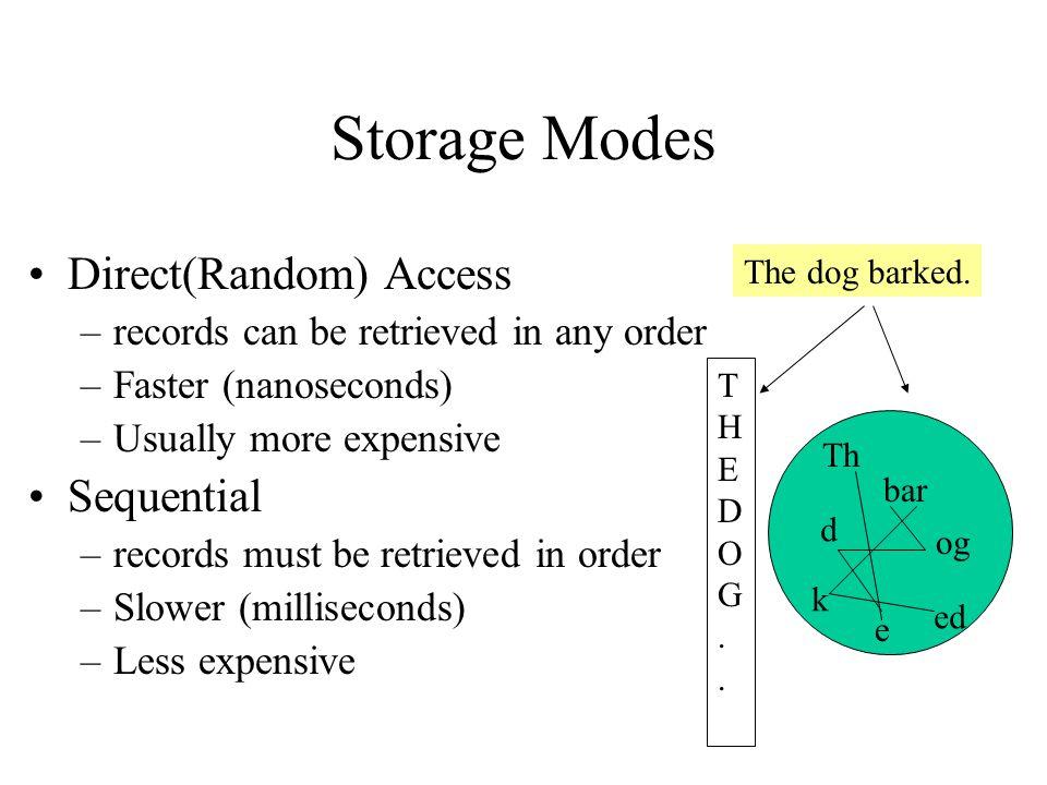 Storage Modes Direct(Random) Access Sequential