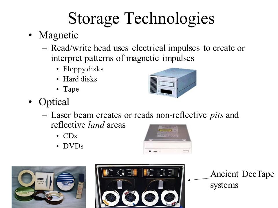 Storage Technologies Magnetic Optical