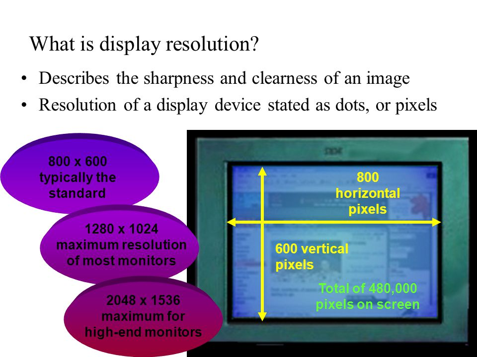 What is display resolution