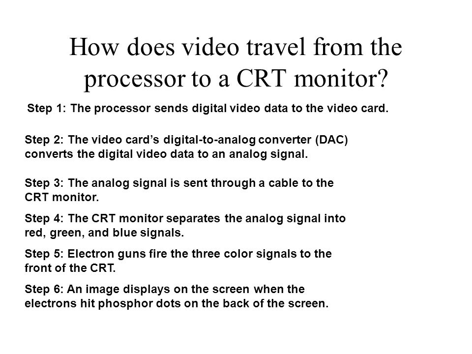 How does video travel from the processor to a CRT monitor