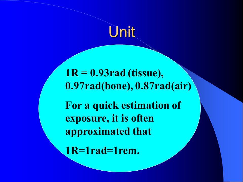 Unit 1R = 0.93rad (tissue), 0.97rad(bone), 0.87rad(air)