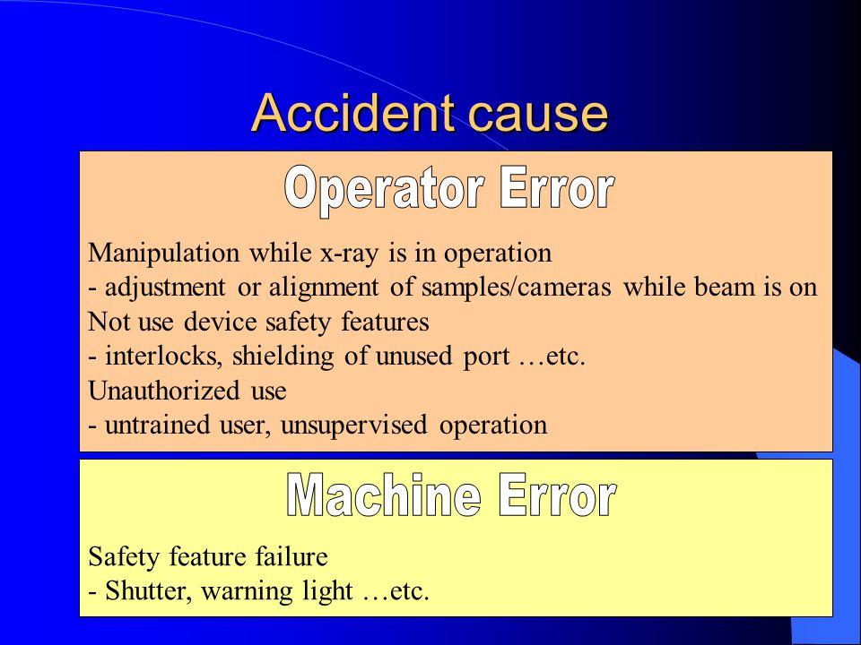Accident cause Operator Error Machine Error