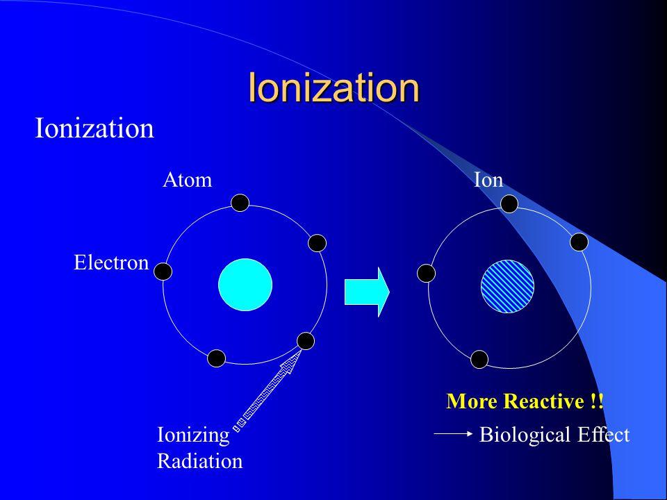 Ionization Ionization Atom Ion Electron More Reactive !! Ionizing