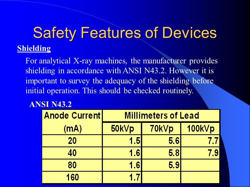 Safety Features of Devices