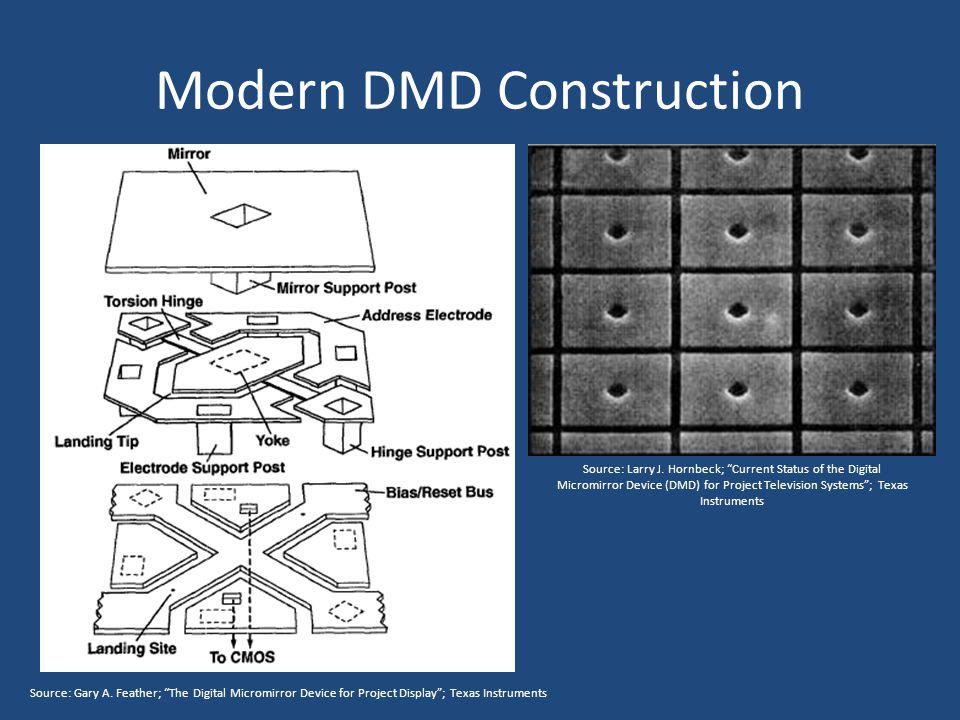 Modern DMD Construction