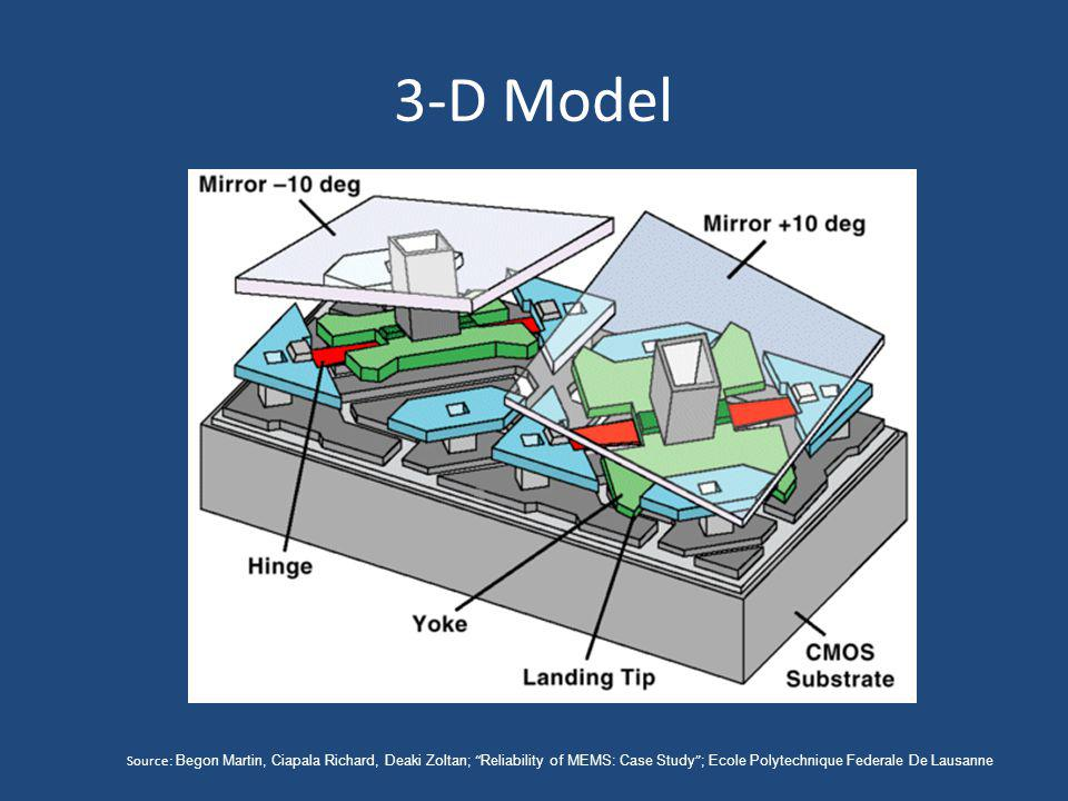 3-D Model Source: Begon Martin, Ciapala Richard, Deaki Zoltan; Reliability of MEMS: Case Study ; Ecole Polytechnique Federale De Lausanne.