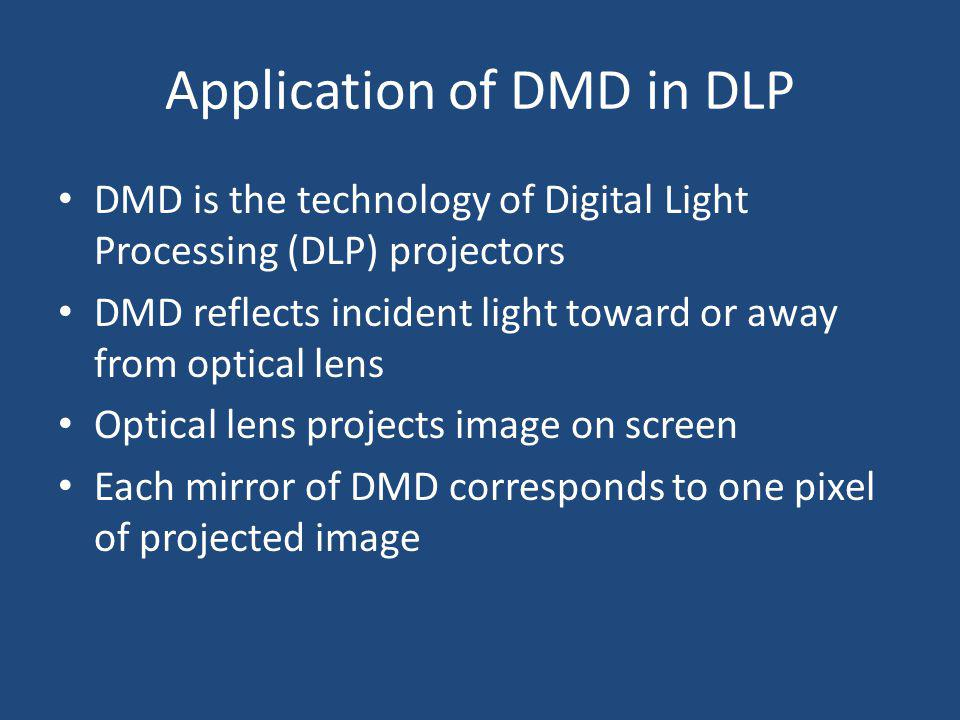Application of DMD in DLP