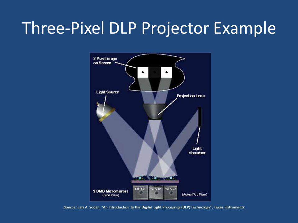Three-Pixel DLP Projector Example