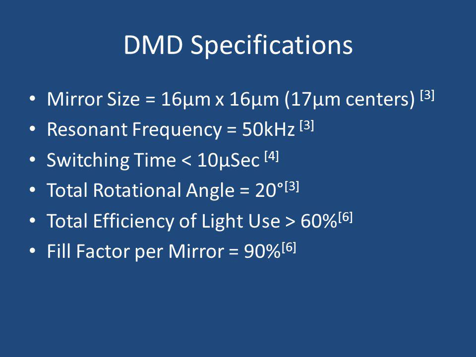 DMD Specifications Mirror Size = 16µm x 16µm (17µm centers) [3]
