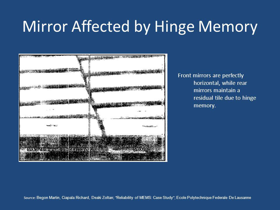 Mirror Affected by Hinge Memory