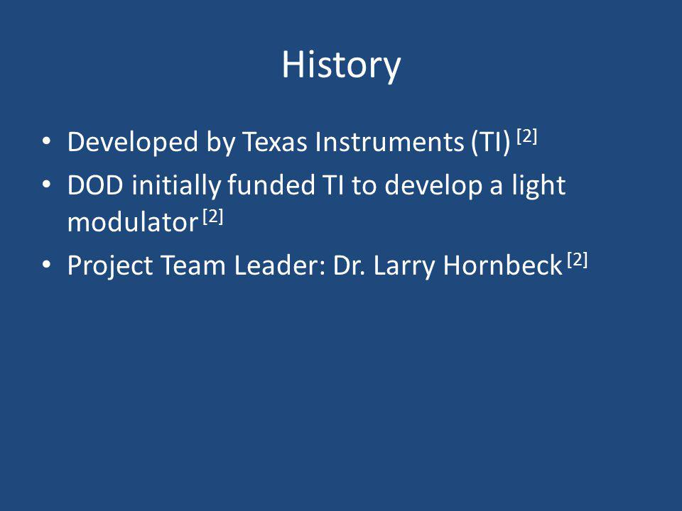 History Developed by Texas Instruments (TI) [2]