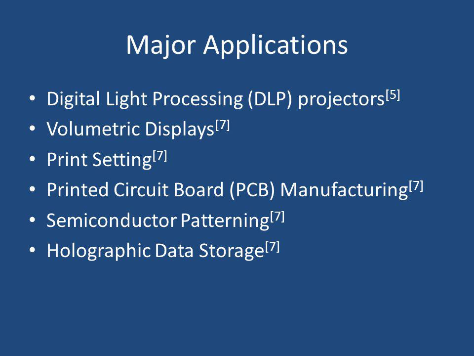 Major Applications Digital Light Processing (DLP) projectors[5]