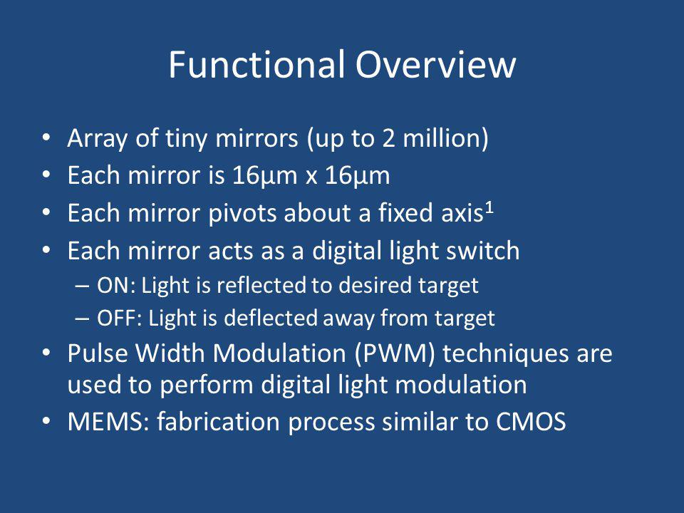 Functional Overview Array of tiny mirrors (up to 2 million)