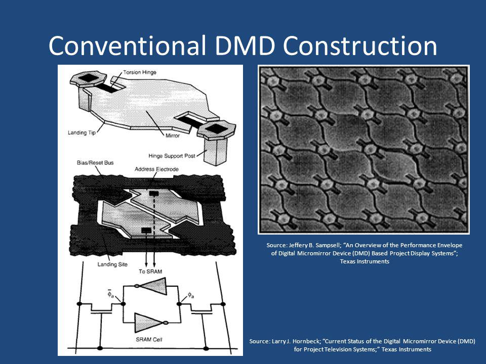 Conventional DMD Construction