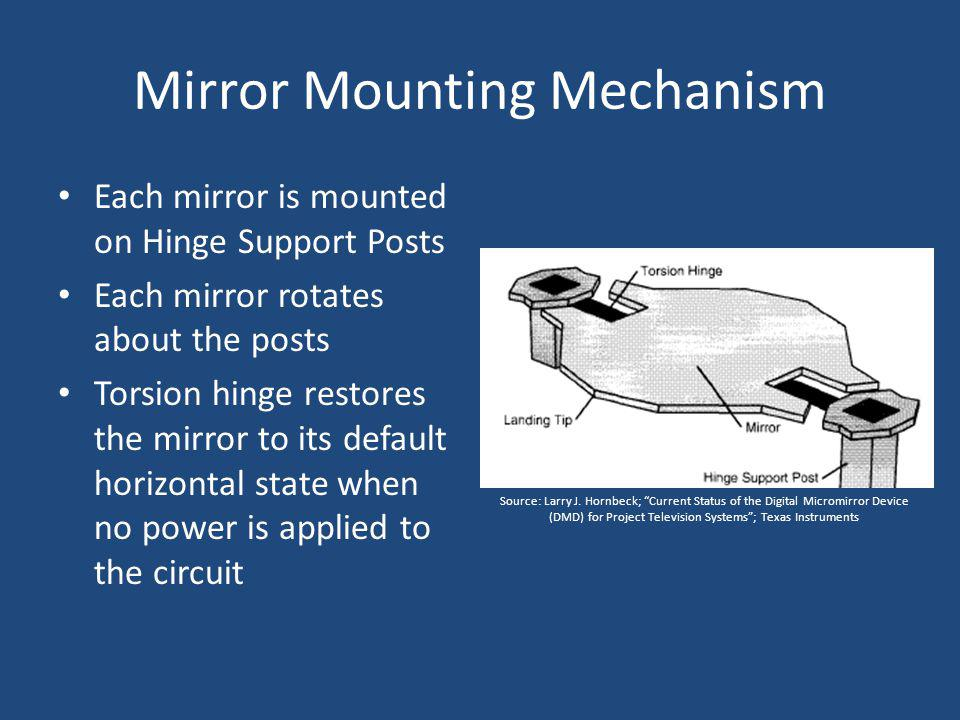 Mirror Mounting Mechanism