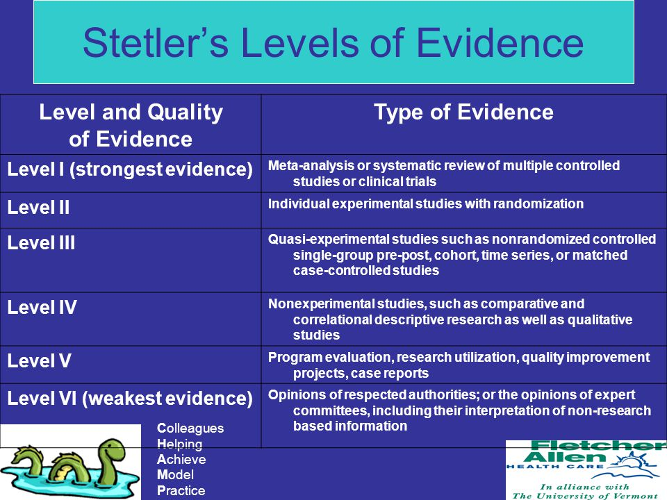 Stetler's Levels of Evidence