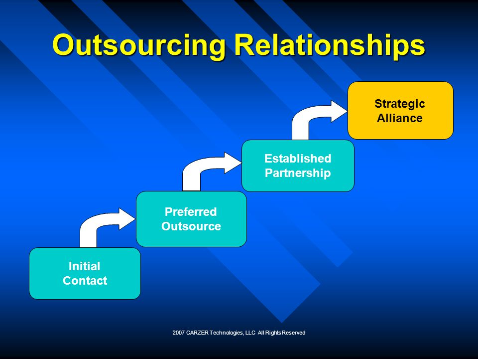 Outsourcing Relationships