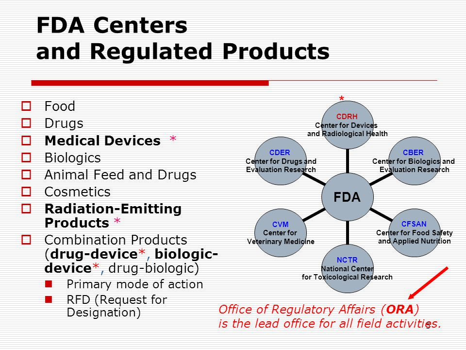 FDA Centers and Regulated Products