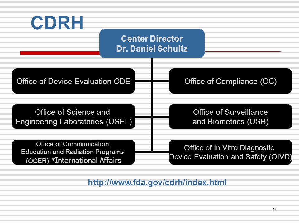 CDRH http://www.fda.gov/cdrh/index.html