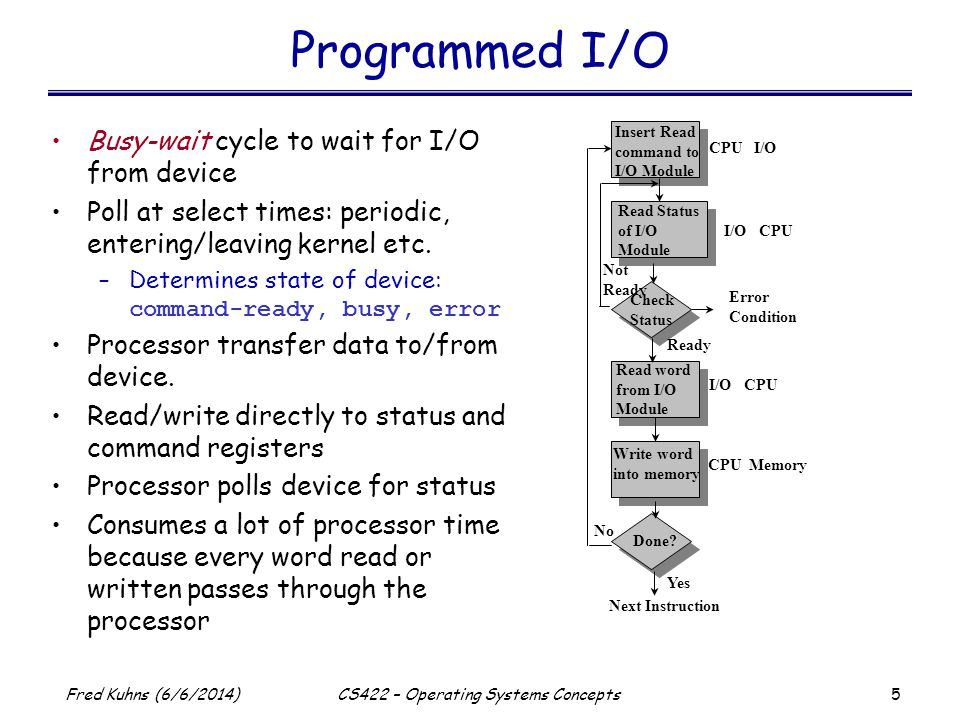 CS422 – Operating Systems Concepts