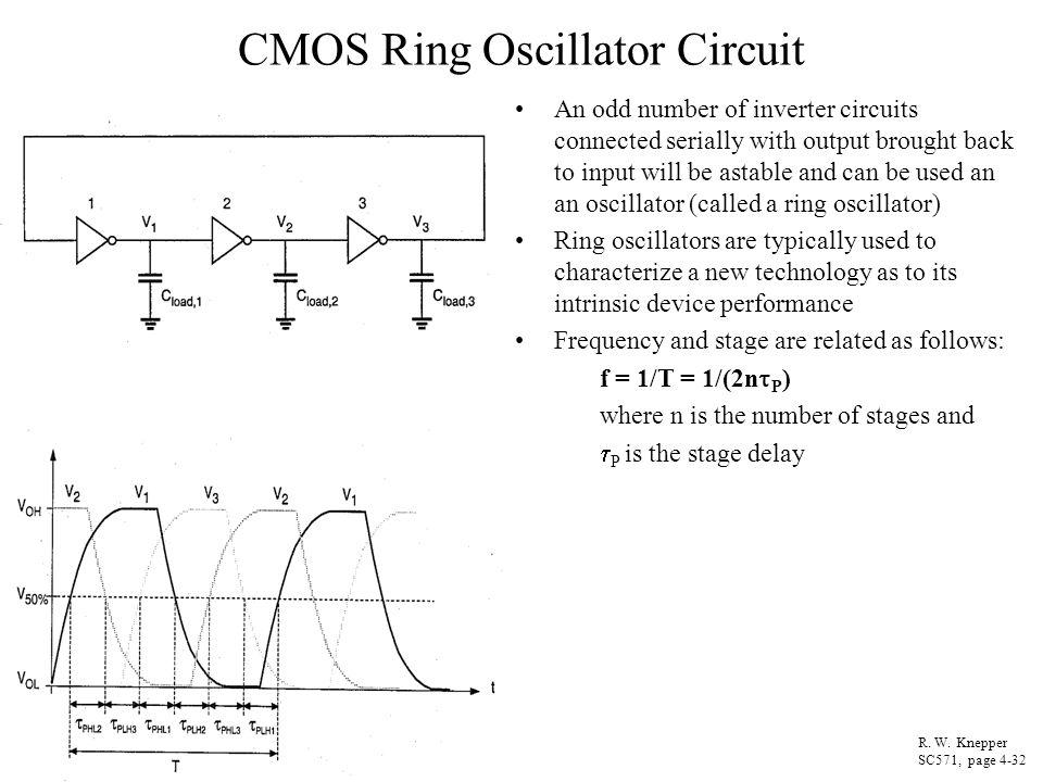 CMOS Ring Oscillator Circuit