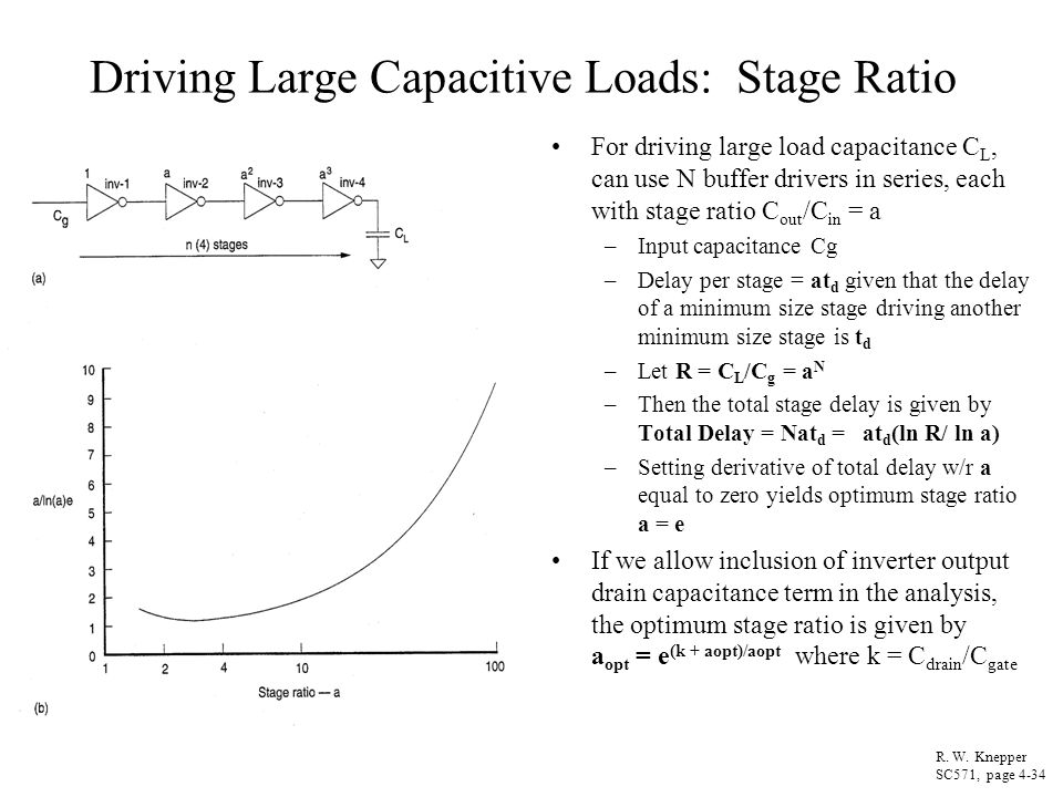 Driving Large Capacitive Loads: Stage Ratio