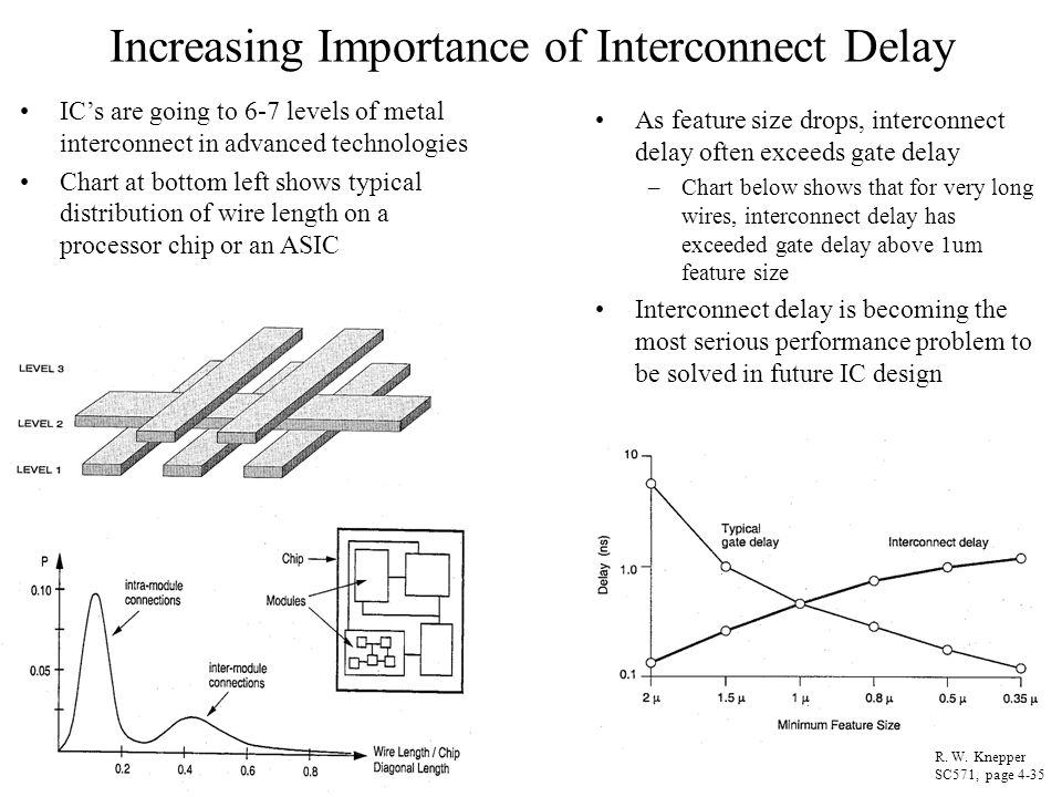 Increasing Importance of Interconnect Delay