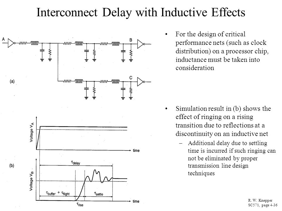 Interconnect Delay with Inductive Effects