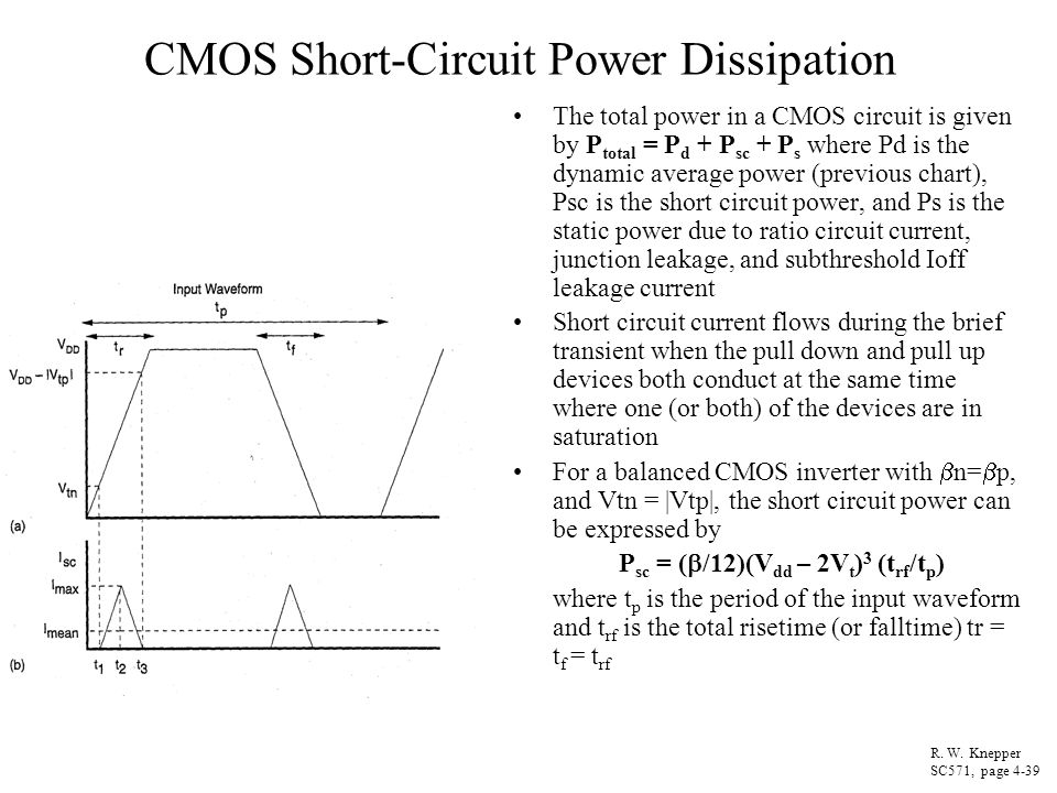 CMOS Short-Circuit Power Dissipation