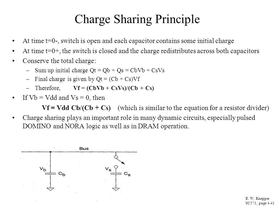 Charge Sharing Principle
