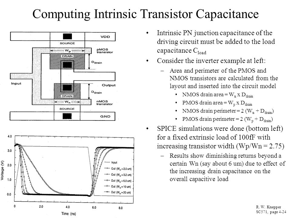 Computing Intrinsic Transistor Capacitance