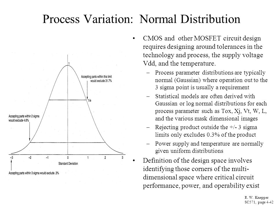 Process Variation: Normal Distribution