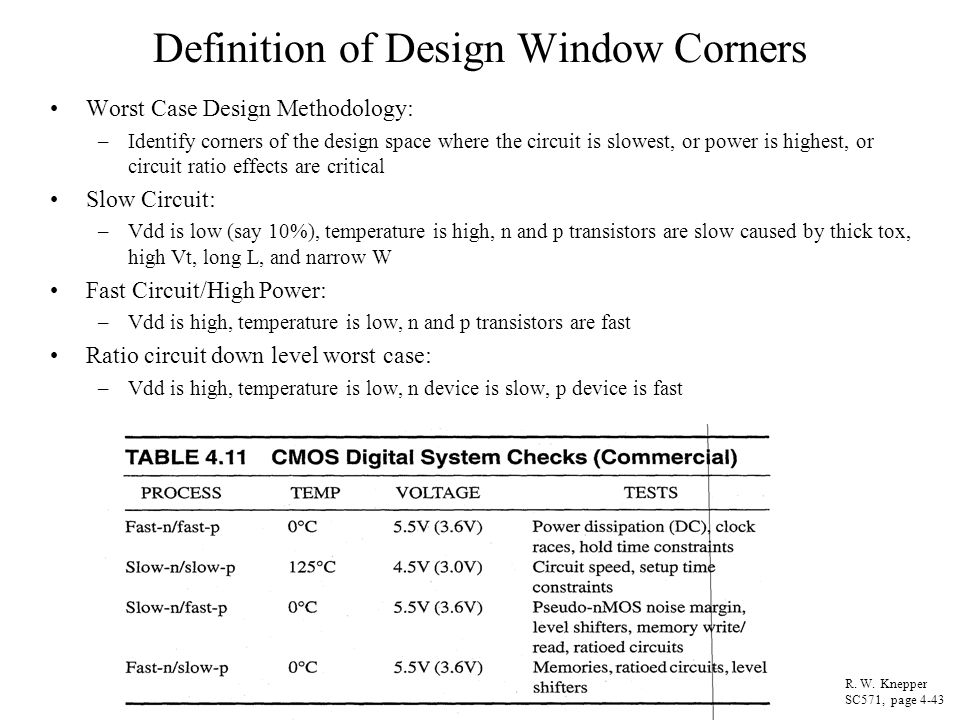 Definition of Design Window Corners