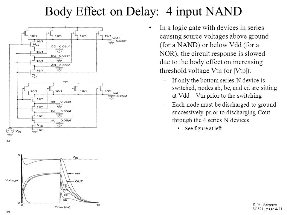 Body Effect on Delay: 4 input NAND