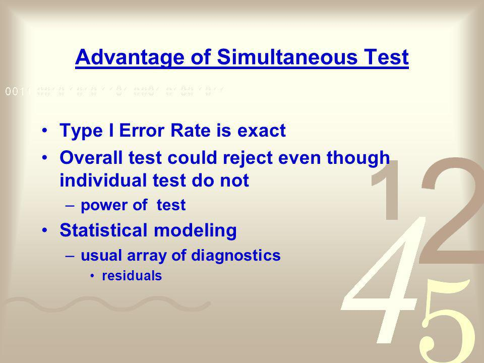 Advantage of Simultaneous Test