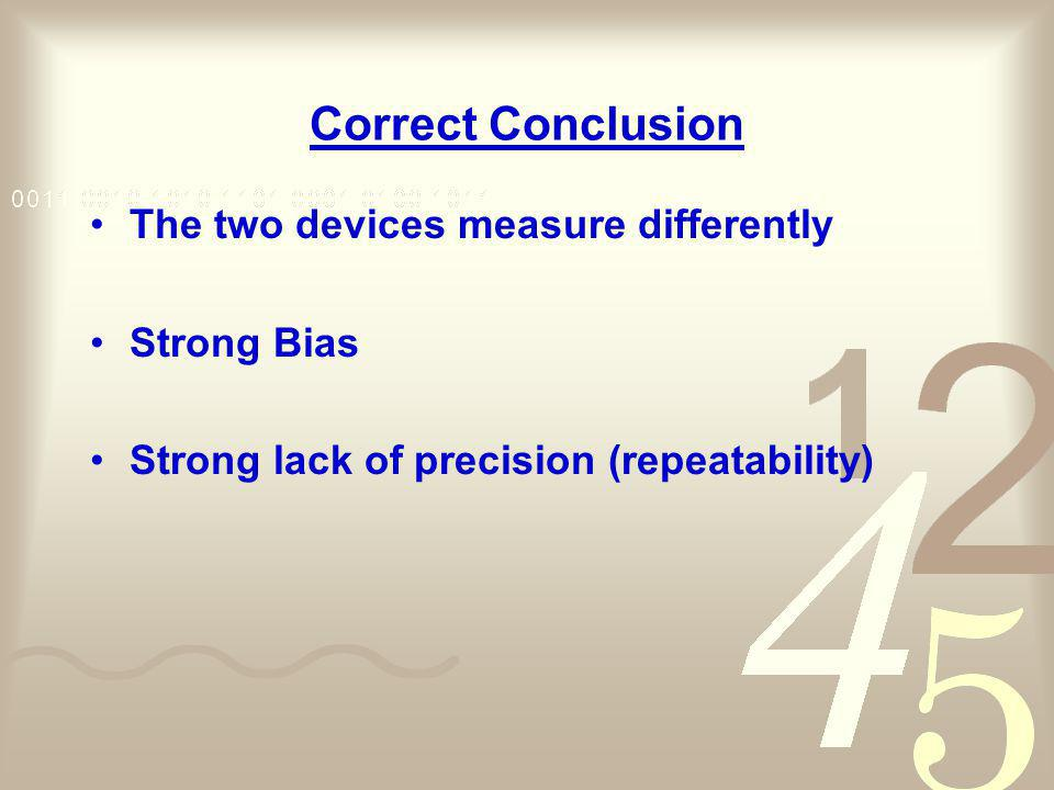 Correct Conclusion The two devices measure differently Strong Bias