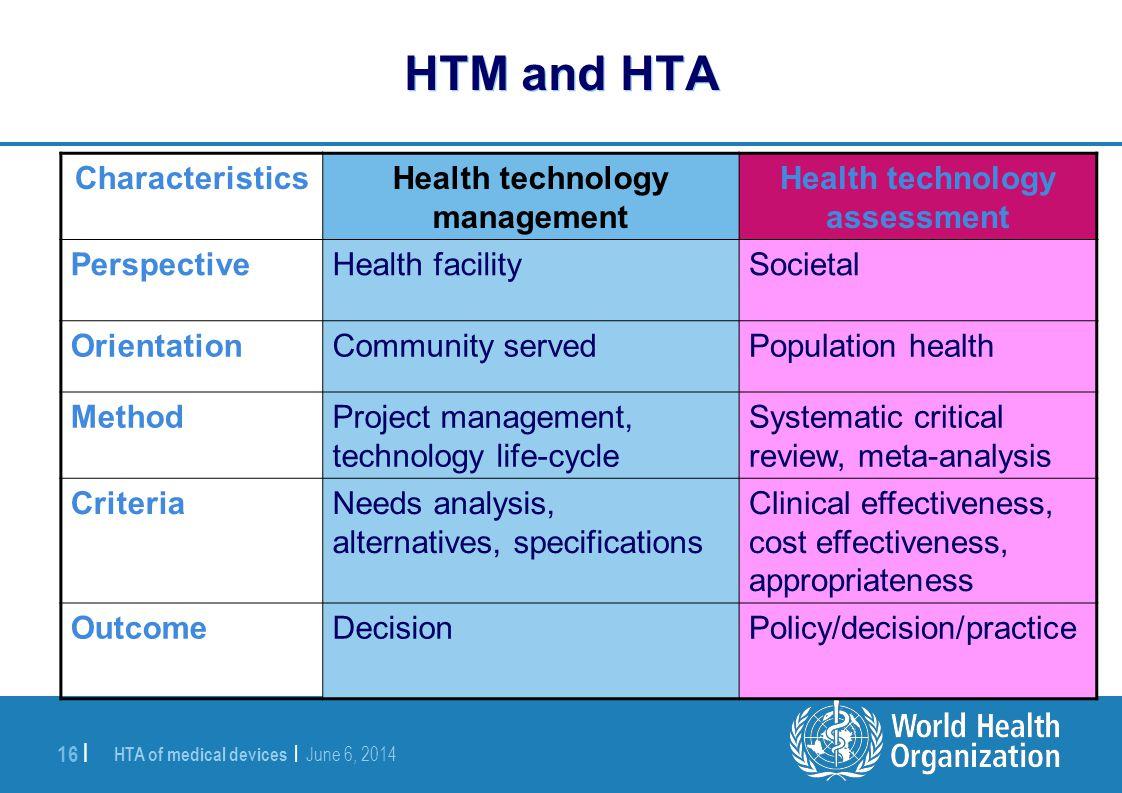 Health technology assessment Health technology management