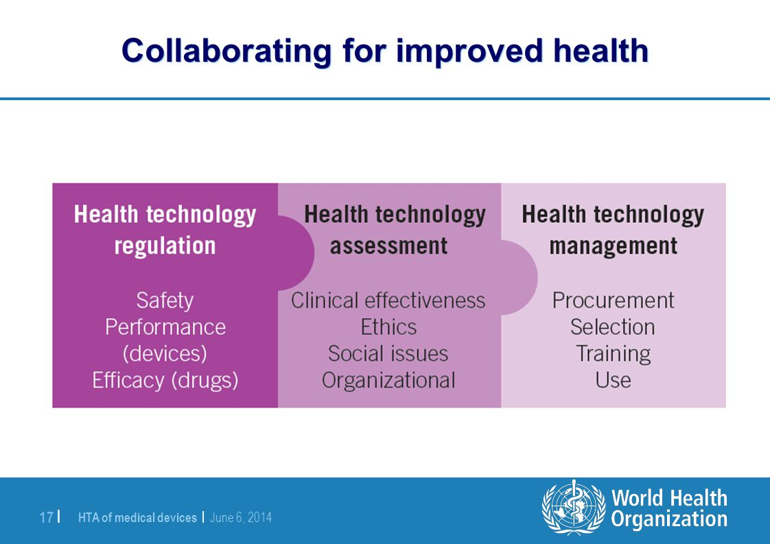 Collaborating for improved health