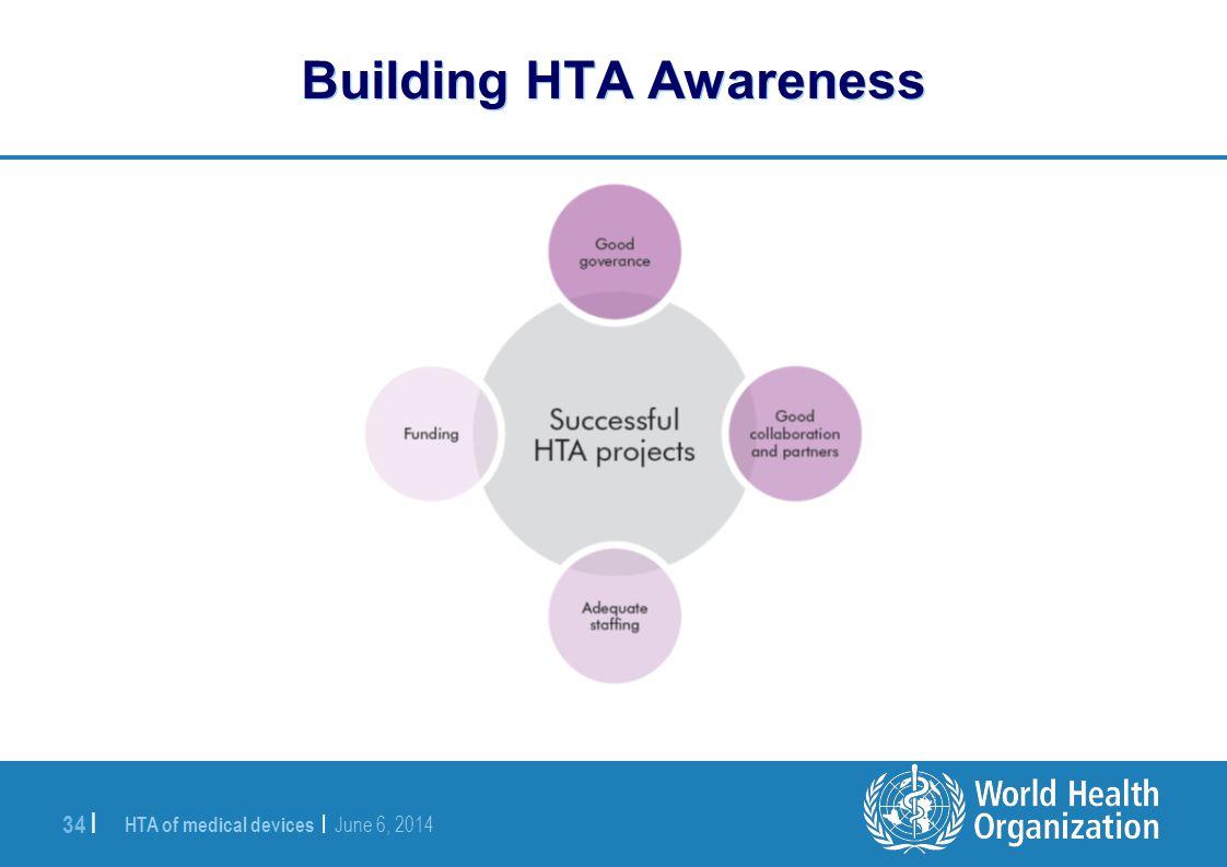 Building HTA Awareness