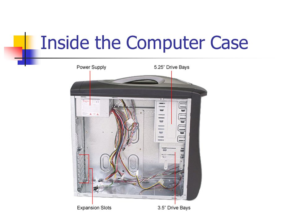 Inside the Computer Case