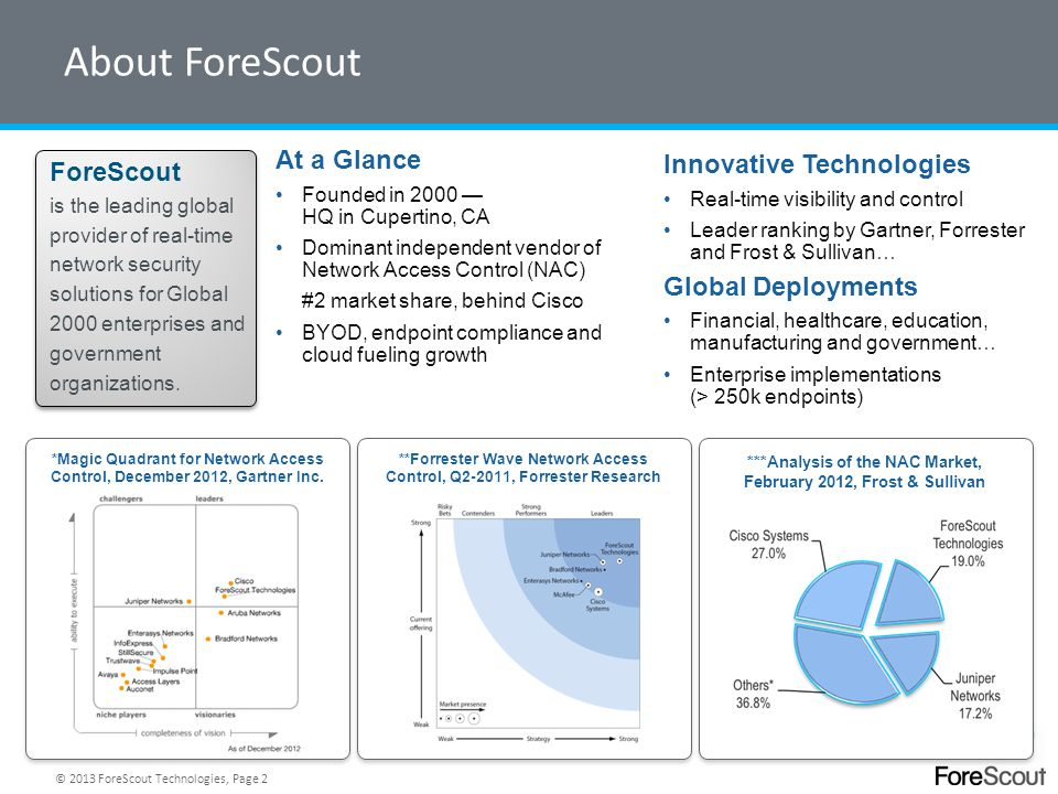 **Forrester Wave Network Access Control, Q2-2011, Forrester Research