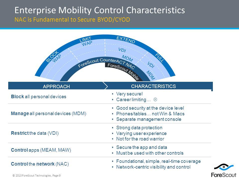 Enterprise Mobility Control Characteristics