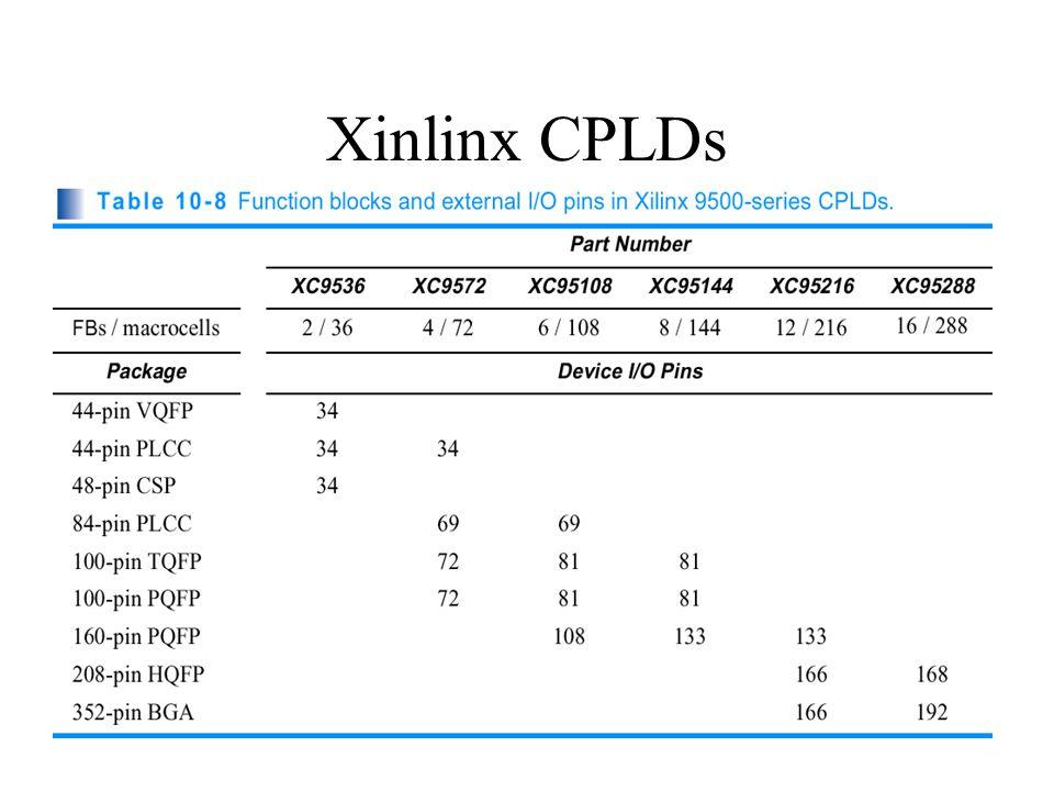 Xinlinx CPLDs